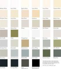 Sandtex Paint Chart B And Q Masonry Paint Colours September 2018 Wholesale