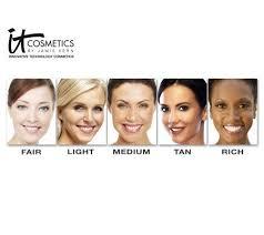 It Cosmetics Anti Aging Physical Spf 50 Cc Cream Auto Delivery Qvc Com