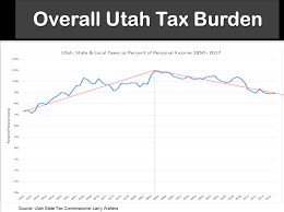 Voices For Utah Children Tax Reform Policy Positions