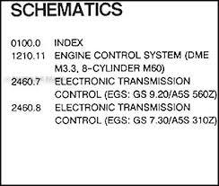 similiar to bmw keywords 2001 bmw 325i fuse box diagram as well 1994 bmw 530i engine likewise