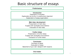 basic essay structure essay introduction structure how to  hd image of writing academic essay outline