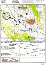 Lukla Approach Chart Lukla Approach Chart Bedowntowndaytona Com