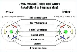 7 pin trailer plug wiring diagram for hitch wiring diagram user 7 pin rv connector diagram wiring diagram list 7 pin trailer plug wiring diagram for hitch