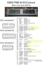 b16a vtec wiring diagram electrical wire symbol & wiring diagram \u2022 honda civic 1.6 vtec wiring diagram b16a vtec wiring wire center u2022 rh naiadesign co b16 vtec wiring diagram 1999 honda accord ecu pin wiring diagram