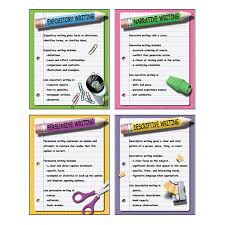 four types of writing teaching language arts mc p