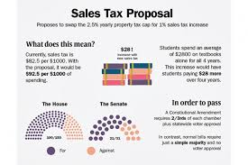 6 25 Sales Tax Chart Students Unlikely To Benefit From Swap Of Property Tax Cap