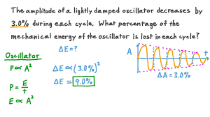 a damped oscillator to its amplitude