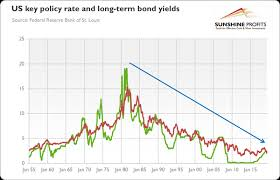 Gold Among Negative Yielding Bonds Kitco News