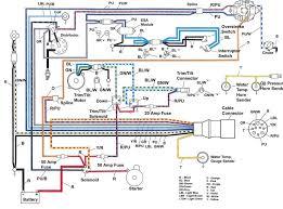 diagrams 800594 larson boat wiring diagram omc 23 87 larson Johmson Wiring Harness at Omc Wiring Diagrams Free
