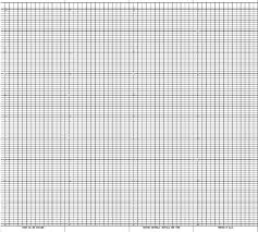 3710 028 Instron Fanfold Chart Paper