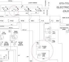 wiring diagram john deere gator wiring image wiring diagram for john deere gator 4x2 the wiring diagram on wiring diagram john deere gator