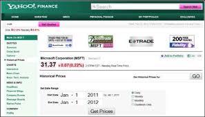 Yahoo Finance Historical Prices Download Scientific Diagram