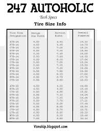 F78 14 Conversion Chart Tire Sizes How To Convert Tire Sizes