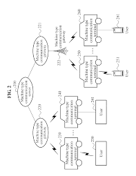 patente us machine type communication system google patent drawing