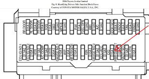 2008 prius fuse diagram 2008 wiring diagrams online