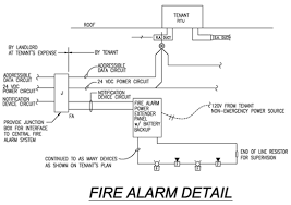 addressable smoke detector wiring diagram diagram addressable and non fire alarm systems wiring differences alarmsystems addressable alarm