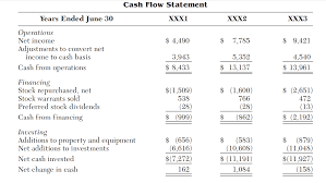 financial statement format financial statement format padakuu com