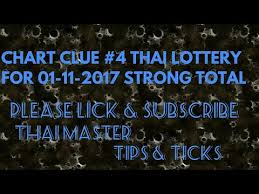 Thai Lottery Chart Clue Chart Clue 4 Thai Lottery For 01 11 2017
