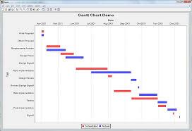 Matlab Gantt Chart Gantt Chart In Matlab Stack Overflow