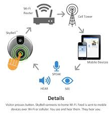 intercom doorbell wiring diagram intercom image frequently asked questions skybell wifi doorbell on intercom doorbell wiring diagram
