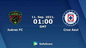 Juárez FC - Cruz Azul Live ticker, H2H ...