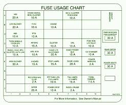 2000 olds alero fuse box 2000 wiring diagrams online