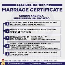 civil registry lungsod ng maynila