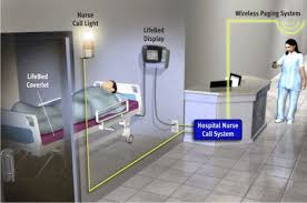 nurse call system wiring diagram nurse image nurse call system wiring diagram in engineering products on nurse call system wiring diagram