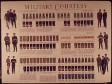 Military Rank Equivalents Chart Military Rank Wikipedia