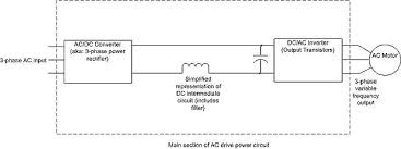 variable frequency drive block diagram info ac drives block diagram of a variable frequency drive wiring block