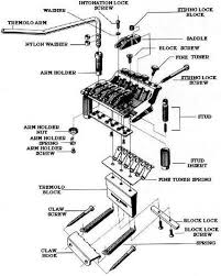 jem wiring diagrams wirdig wiring diagram further ibanez jem wiring diagram on ibanez rg wiring