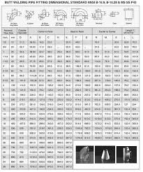 Ss Elbow Weight Chart Astm A403 Wp304 Pipe Fittings Ss 304l Buttweld Elbow