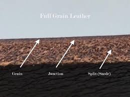Here's a deeper look at full grain leather vs. genuine leather. First, to  better understand the difference, it helps to look at the composition of a  hide.