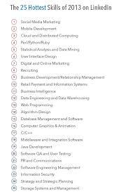 good job skills the most in demand job skills of 2013