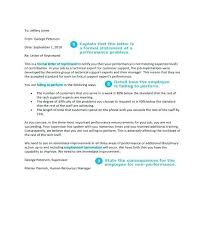 Employee Disciplinary Write Up Template Form Reprimand Free