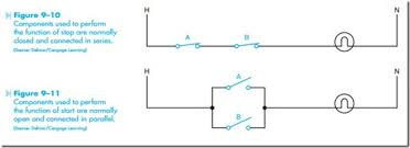 york furnace wiring schematic images reading wiring diagrams hvac wiring diagrams schematics ideas