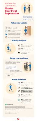 cheat sheets on every job search topic job interview cheat sheet master your first impression