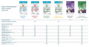 Drugs In Hair Chart Hair Drug Testing Hair Follicle Drug Test Kits Testcountry