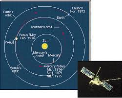 「Mariner 10」の画像検索結果