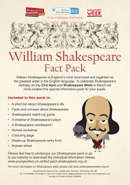 william shakespeare short biography essay requirements research  breathe internet