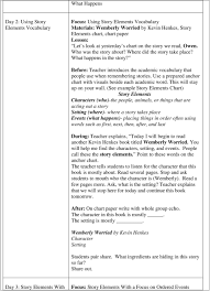 Character Setting Events Chart Story Elements For Kindergarten Pdf Free Download