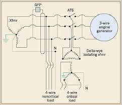 ground fault current problems and solutions <b>fig