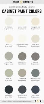 Faux Finish Ideas For Kitchen Cabinets Yes Yes Go MPTstudio - Best paint finish for bathroom