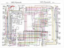 1972 plymouth barracuda wiring diagram easy to read wiring diagrams \u2022 1998 Dodge Truck Wiring Diagram at 1939 Dodge Truck Wiring Schematic