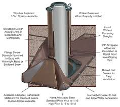 plumbing roof vent. Replacing One Requires Removing Shingles, Applying Roofing Tar Sealant, And They Don\u0027t Come With A Written Guarantee. Plumbing Roof Vent