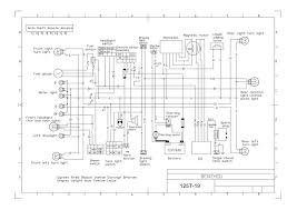 similiar tao tao cc wiring diagram keywords tao tao 125cc wiring diagram nilza net