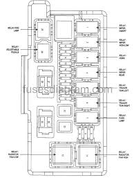 91 dodge dakota fuse box clicking dodge dakota fuse box location 2001 dodge durango fuse box diagram at 2001 Dodge Dakota Fuse Box Diagram