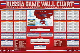 Russia World Cup Wall Chart Poster 24x36 Psa034319 Home