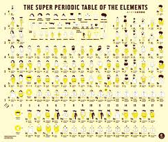 List Of Elements In Japanese By Atomic Number  Japanese Element ListElement In Japanese