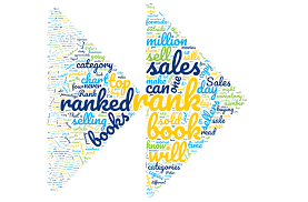 Rank Risk Reward Amazon Sales Rank Amazon Consultant